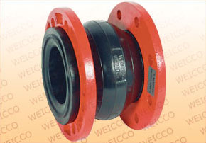 Flanged Spherical Pipe Joints (FJFF)